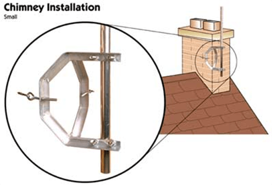 Small Chimney Installation